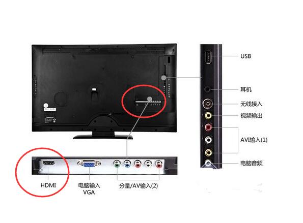 长虹液晶电视_长虹FULL-HD液晶电视HDMI接口在哪_百度知道