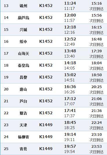 德州禹城火车站ufo_1452次列车路线查询_百度知道