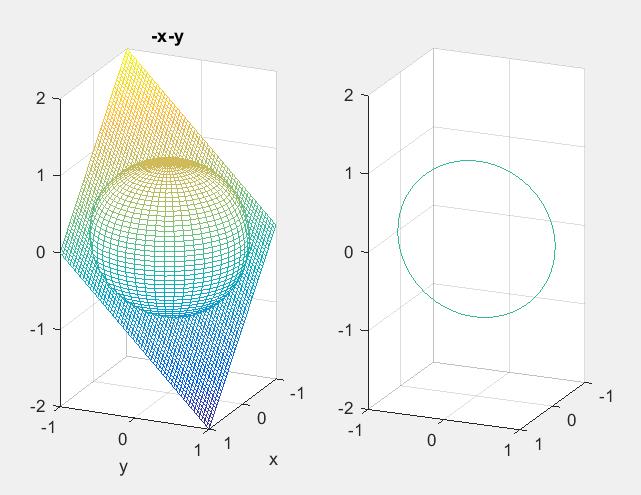 期��.�:(X��y_matlab绘制三维图形 球x^2+y^2+z^2=1和平面x+y+z=0得到的曲线 球x^2