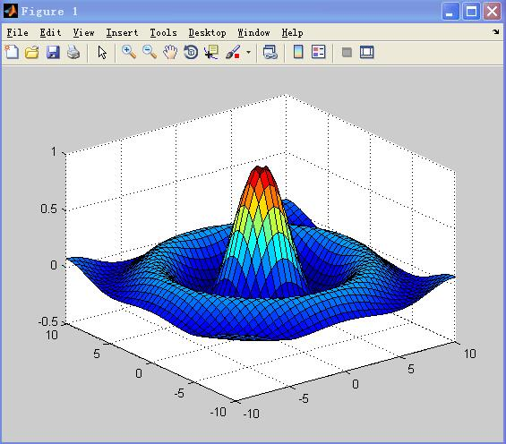 matlab解方程_函数方程: 运行代码: xi=-10:0.5:10;yi=-10:0.