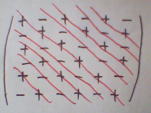 三阶行列式有几个代数余子式