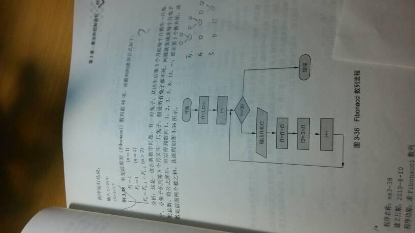 体育心理学_大家谁知道斐波那契数列是什么意思?如图 那个流程图又是怎么 ...