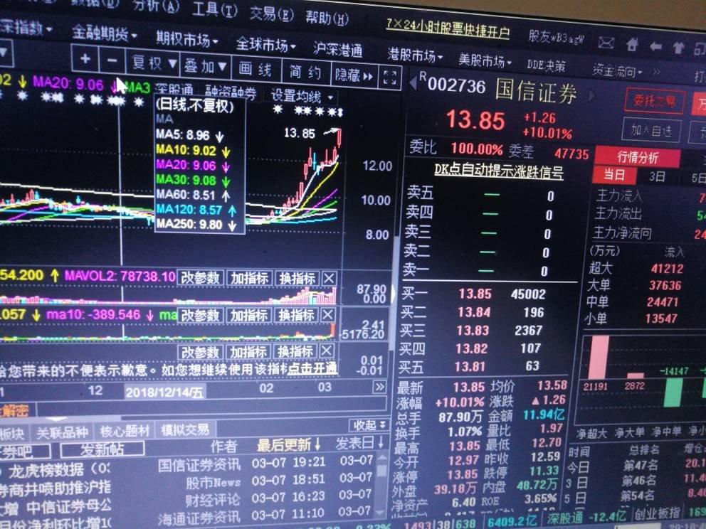 易方达考虑精选股票一季报:股票仓位为9258%重仓五粮液、腾讯控股等
