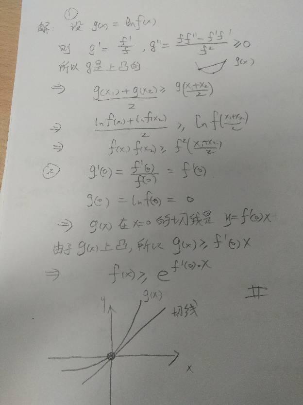 常用微分不等式