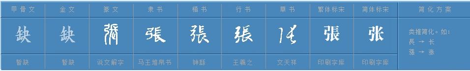 弓字田字格写法图片