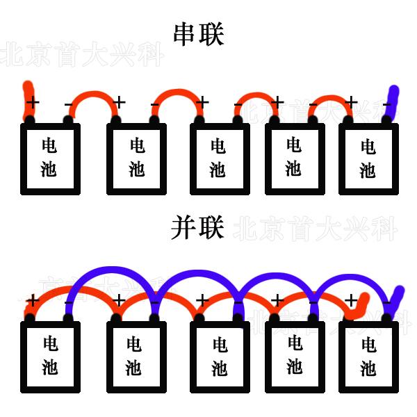 電瓶一般都是串聯的,以下附有串聯并聯圖片.圖片