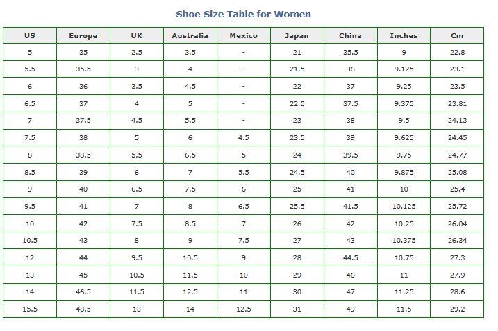 美国鞋码_求中国 美国 澳洲女生鞋码对应表!