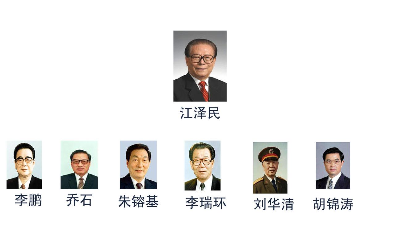 治常委照片_中国共产党第14届中央政治局常委照片
