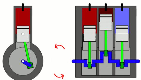 加速折旧法的优缺点_三缸发动机有什么优缺点?_百度知道