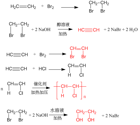 乙炔与水能生成乙二醇