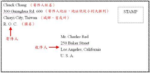 英文地址怎么写_英语信封格式怎么写?_百度知道