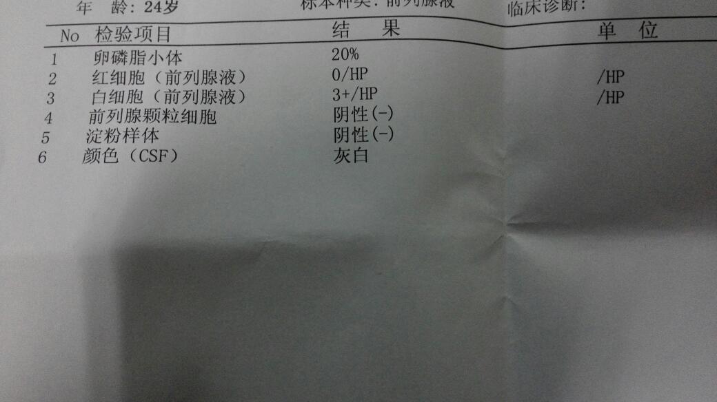 治疗早泄_24岁,左侧睾丸患有精索静脉曲张,做了腹腔镜高位结扎手术 ...
