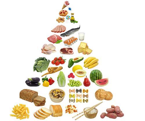 营养素_六大营养素的作用、从哪些食物中摄取_百度知道