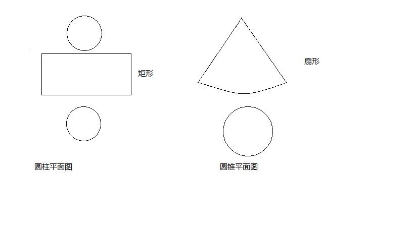 圆柱体的平面图_如何画圆柱和圆锥的平面图_百度知道