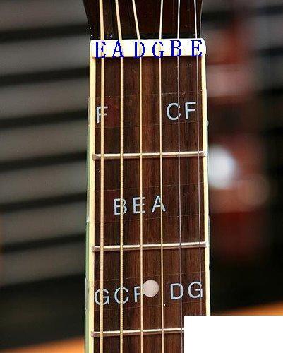 吉他五弦三品是哪个音