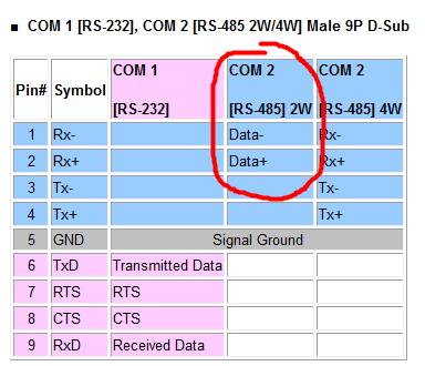 威纶通触摸屏_威纶通触摸屏与三菱FX3U用485BD怎么连接?_百度知道