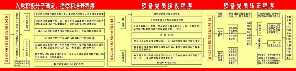 预备党员外调函_已获得入党结业证书如何继续入党_百度知道