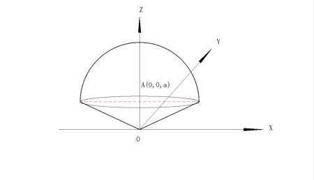 先锋影??9?o?a?:--y??Z?_利用三重积分计算z=a+√(a^2-x^2-y^2)及x^2+y^2=z^2