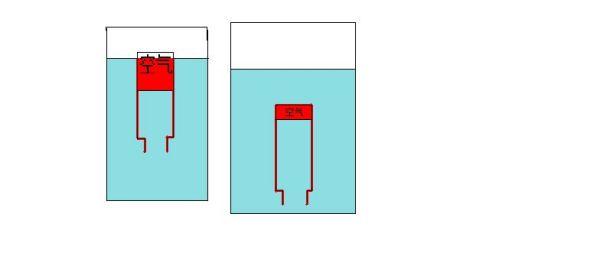 浮沉子的工作原理_求解 浮沉子的工作原理