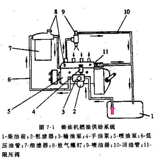 柴油机的工作原理视频_视频讲解柴油机发电机的工作原理图片