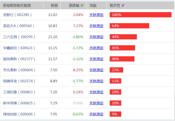 【000616股票】海航投资股票可以买吗