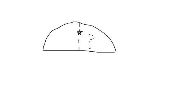 最后一定要注意北斗七星勺头两颗星连线一定要指着北极星.并且两者