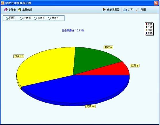 其他业务成本_其他业务收入 5.6
