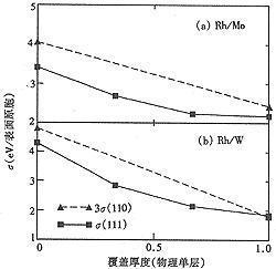 5立方水等于_30ml大概是多少,家里有没有什么可以量一下的_百度知道