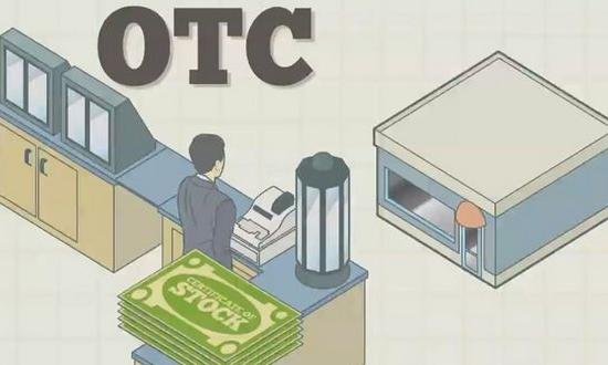 【什么是otc市场】什么是OTC市场?