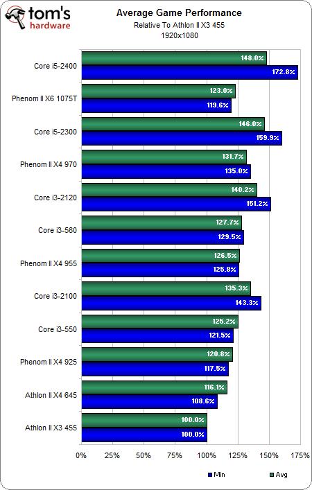 cpu性能排行榜示意图_...最全 2016处理器CPU天梯图最新排名