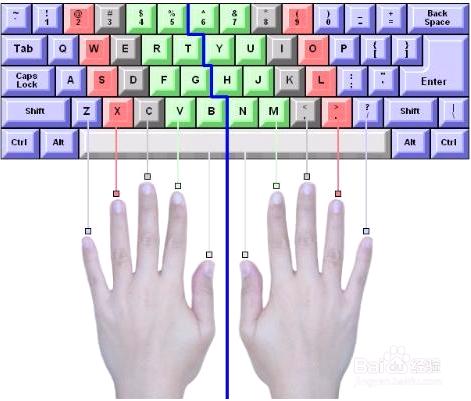 电脑怎样学习打拼音快
