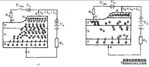 管导通的条件是什么?维持晶闸管导通的条件是