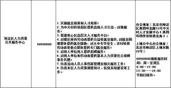 中关村人才服务中心_北京海淀区人才服务中心的地址和电话是什么?_百度知道