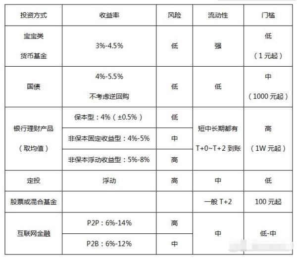 2019年中国股票能涨吗?