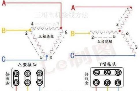 三相电动机绕组接法_三相电动机里面有六根线出来各是什么线_百度知道