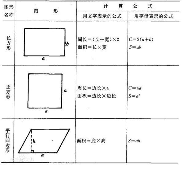 长方形的侧面积公式_据说是小学奥数题,正方形内有个半圆和四分之一圆 求重叠处的 ...