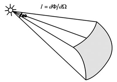 uv测量仪_uv照度计_供应能量计,uv照度计,UV测量仪