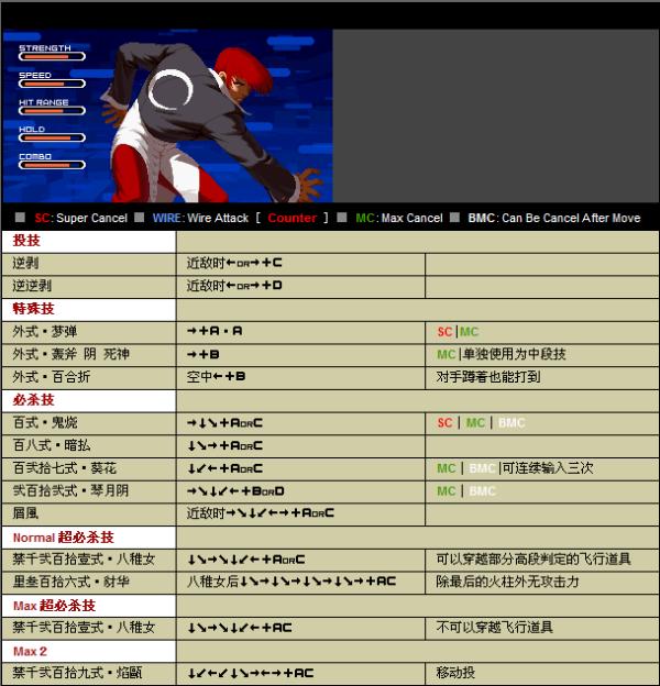 拳皇2002键盘出招表图_求拳皇2002键盘出招表_百度知道