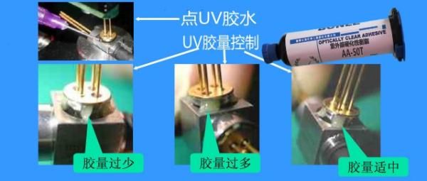 面光源uv固化机_供应IWATA岩田UV-101DLED面光源UV固化机