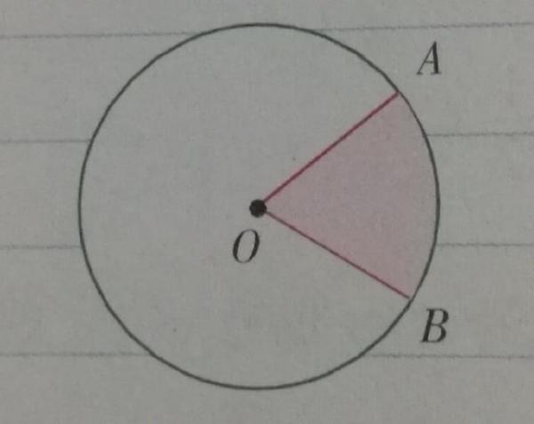 【扇形的面积公式】扇形的面积计算公式