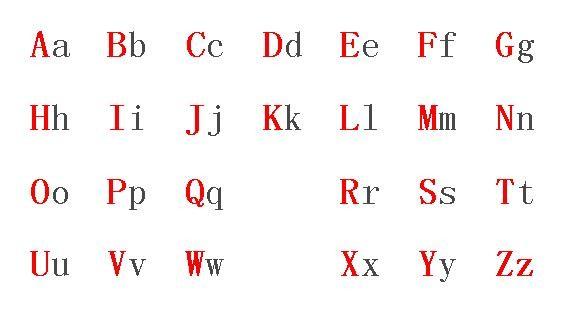 """特别注意:   ①g由一笔写成;   ②x的笔顺是先""""\""""再""""/"""";   ③u大小写的笔顺都是:竖右弯、竖,两笔写成."""