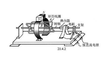 摩托车整流器的作用_直流电动机中换向器的作用是_百度知道