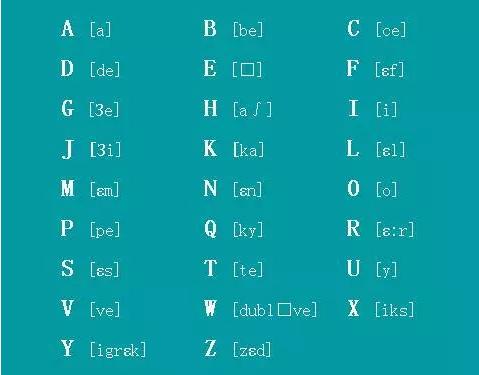 【Аz】zα字是怎么写的