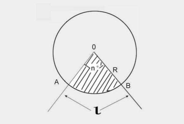 【扇形面积的计算公式】扇形的面积计算公式
