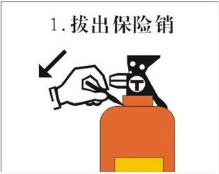怎样使用灭火器,第一步,第二步,第三步是什么