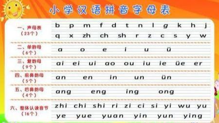 汉语注音自古有之,古时候叫直音和反切,原来是这样拼读的
