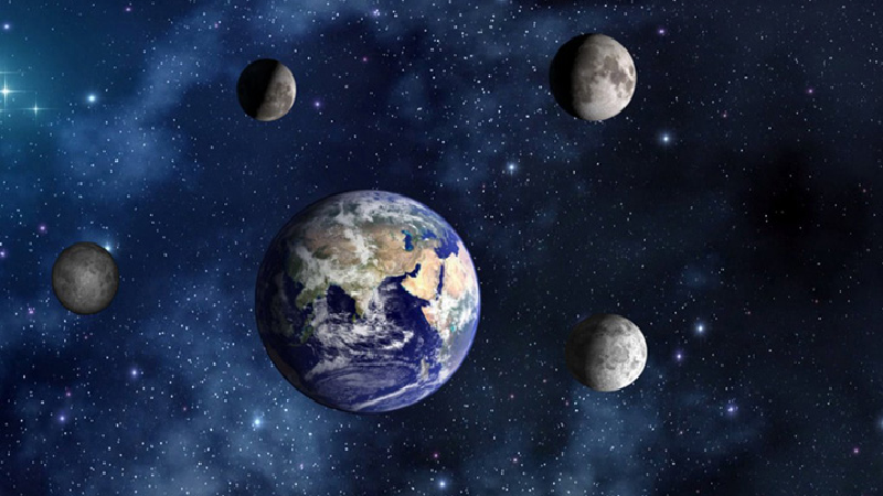 如果地球拥有多个月球会怎样?