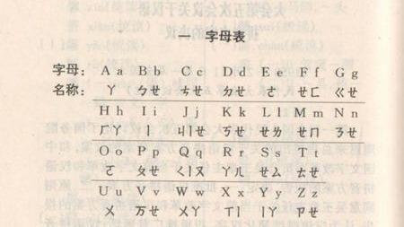 汉语拼音和键盘字母是什么关系?