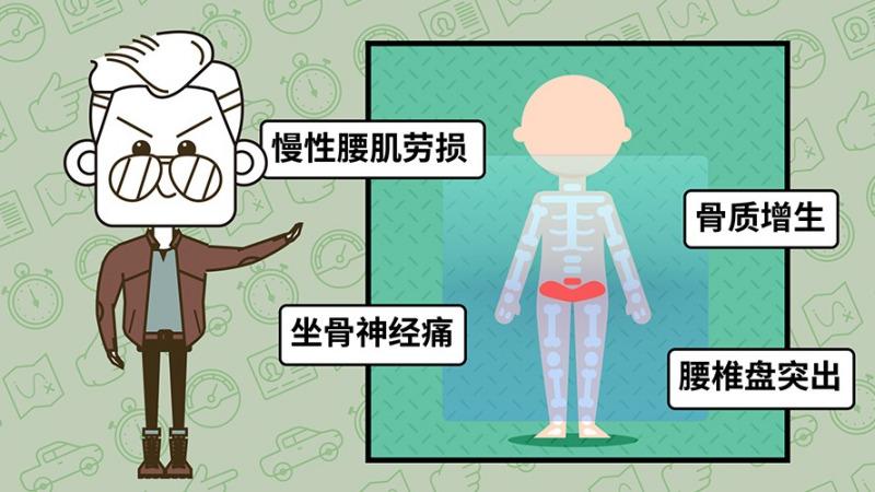 不想腰酸背痛脖子痛,长时间开车要注意哪些健康问题?