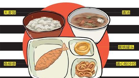日本牢飯文化:自由誠可貴,美食價更高